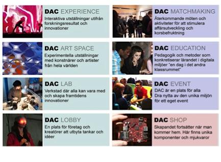 DAC delar